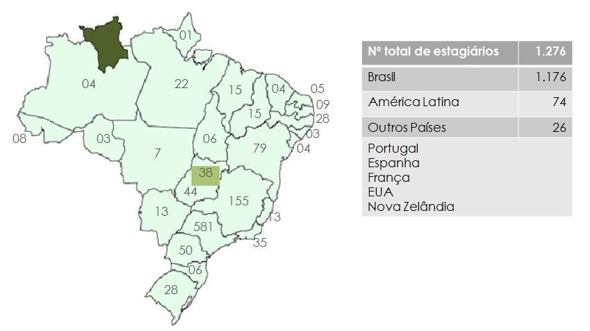 mapa número de estagiários no brasil hospital do rim
